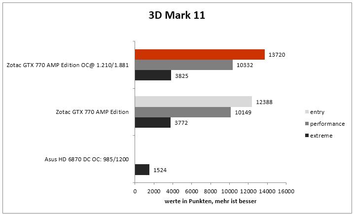 OC 3D Mark11