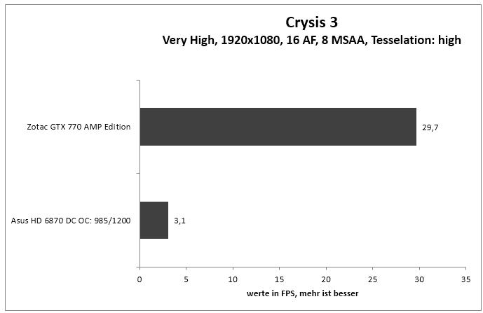 crysis3 1920 16af 8MSAA tesa high