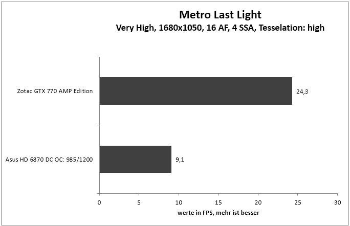 metroll 1680 16AF 4SSA tessa high