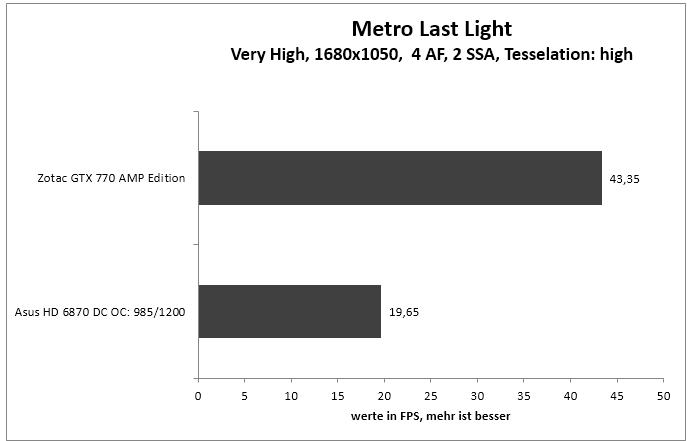 metroll 1680 4AF 2SSA tessa high